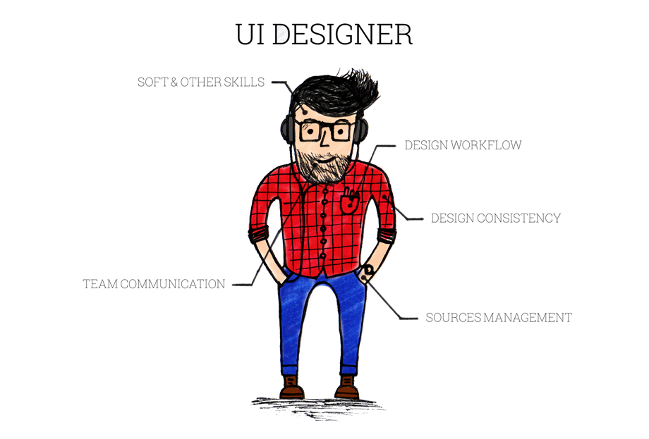 5 Essential Elements of a UI Designer (preview image)